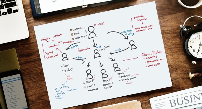 agencia_brick_lane_blog_persona_digital_marketing_6